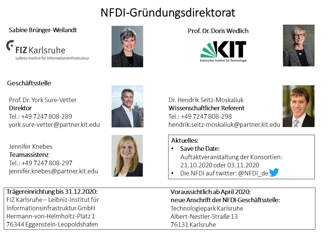 Kontaktdaten_NFDI-Direktorat_Maerz2020